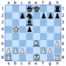 Chess Image 35: Plays his King's Bishop to three houses of the Lady