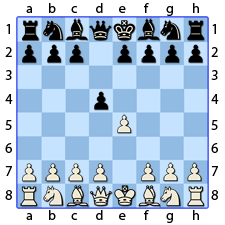 Chess Image 5: Queen's Pawn to the Fourth House